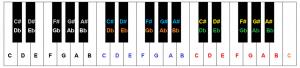 nhan-biet-phim-dan-piano