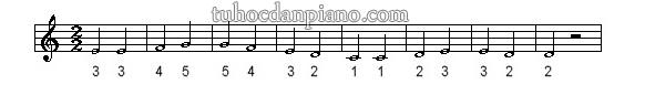 danh-so-not-nhac-piano