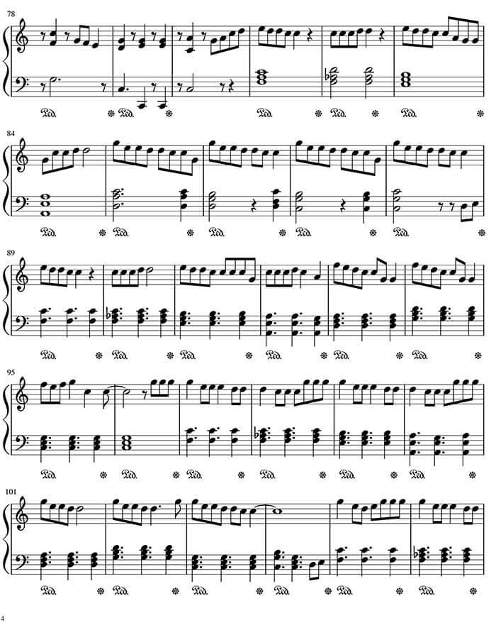 Piano sheet Muộn rồi mà sao còn | Sơn Tùng MTP